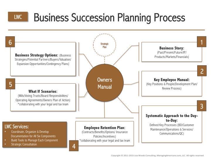succession planning an analysis of Browse analysis and succession planning content selected by the human resources today community.